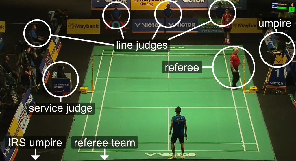 Badminton court with all technical officials roles marked